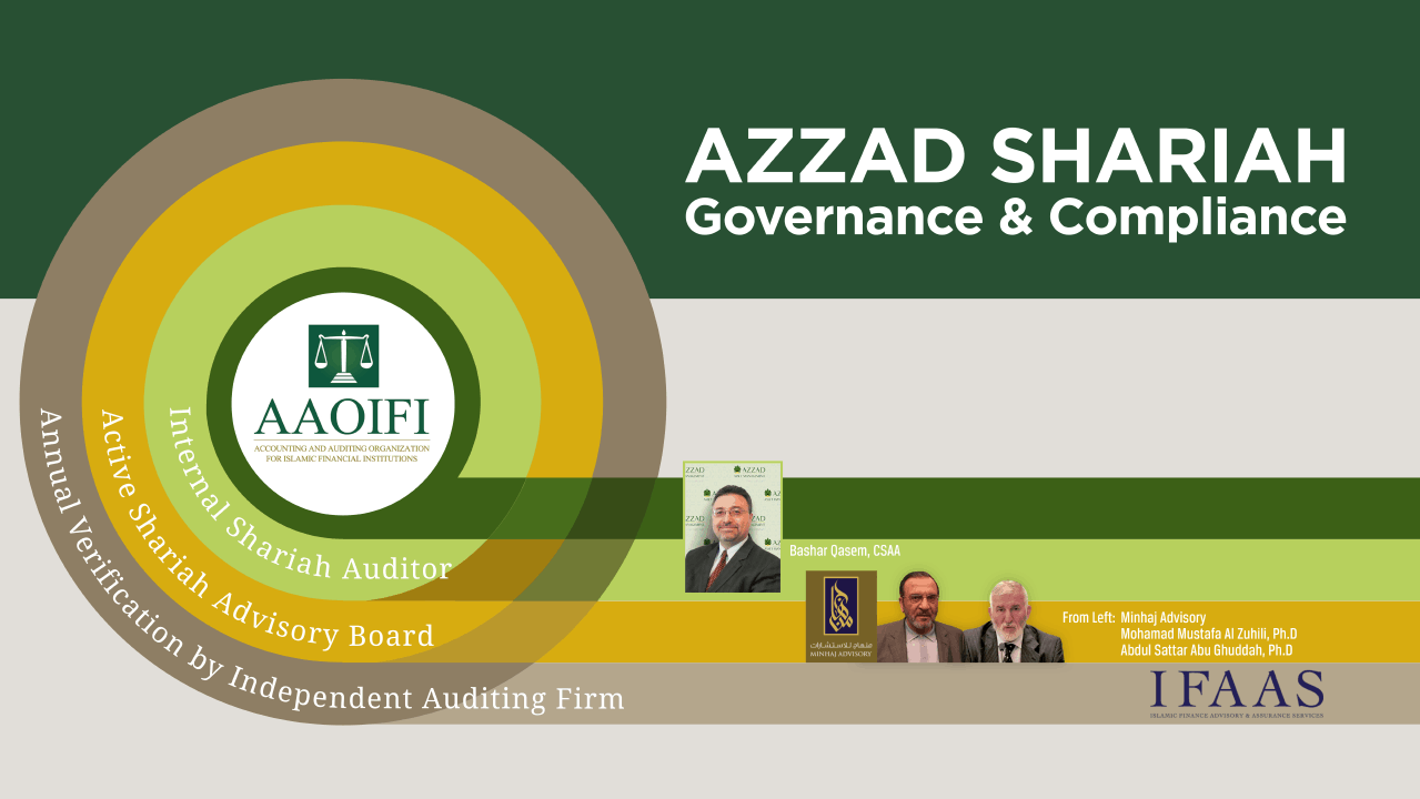 Azzad Assets Halal Investments that are Shariah Compliant
